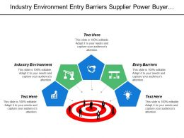 Industry Environment Entry Barriers Supplier Power Buyer Power
