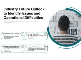 Industry Future Outlook To Identify Issues And Operational Difficulties