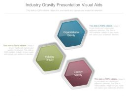Industry Gravity Presentation Visual Aids