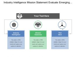 Industry Intelligence Mission Statement Evaluate Emerging Technology Area