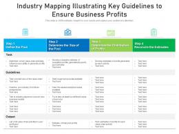 Industry Mapping Illustrating Key Guidelines To Ensure Business Profits