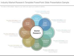 Industry Market Research Template Powerpoint Slide Presentation Sample