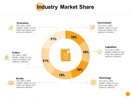 Industry Market Share Politics Economics Ppt Powerpoint Presentation Ideas Summary