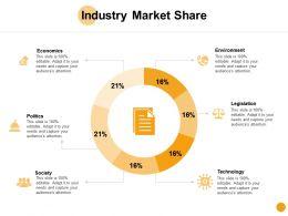 Industry Market Share Politics Economics Ppt Powerpoint Presentation Ideas Summary