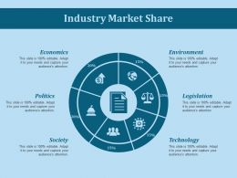 Industry Market Share Ppt Slides Model