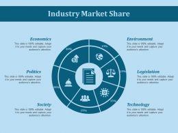 Industry Market Share Ppt Slides Model