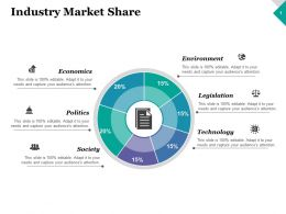 Industry Market Share Society Ppt Inspiration Design Inspiration