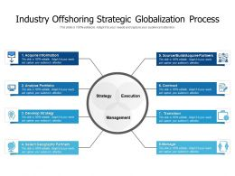 Industry Offshoring Strategic Globalization Process