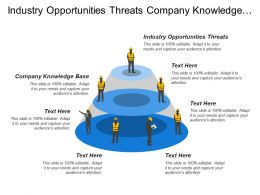 industry_opportunities_threats_company_knowledge_base_information_sensitivity_Slide01
