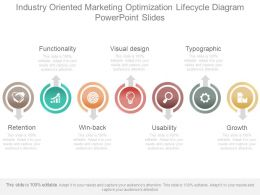 Industry Oriented Marketing Optimization Lifecycle Diagram Powerpoint Slides