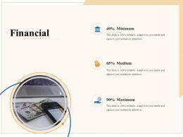 Industry Outlook Financial Ppt Powerpoint Presentation Model Skills