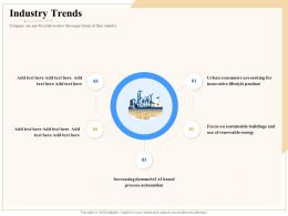 Industry Outlook Industry Trends Ppt Powerpoint Presentation