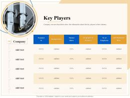 Industry Outlook Key Players Ppt Powerpoint Presentation