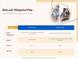 Industry Outlook Risk And Mitigation Plan Ppt Powerpoint Presentation
