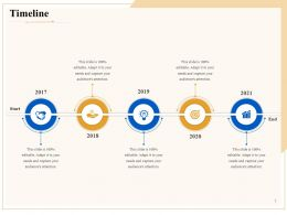 Industry Outlook Timeline Ppt Powerpoint Presentation Icon Show