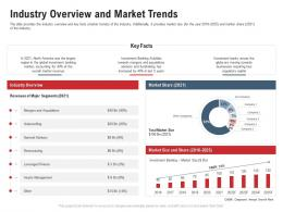 Industry Overview And Market Trends Pitchbook For Acquisition Deal Ppt Diagrams