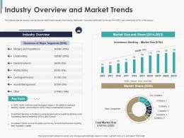 Industry Overview And Market Trends Pitchbook Ppt Topics