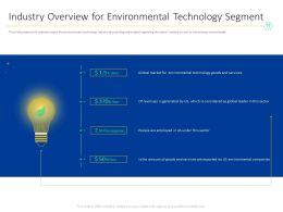 Industry Overview For Environmental Technology Segment M1540 Ppt Powerpoint Presentation Tips