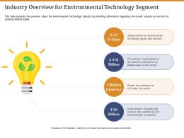 Industry Overview For Environmental Technology Segment Ppt Backgrounds
