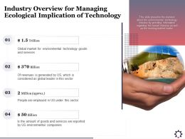 Industry Overview For Managing Ecological Implication Of Technology Ppt Powerpoint Presentation Icon
