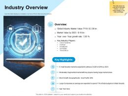 Industry Overview Ppt Powerpoint Presentation Visual Aids Backgrounds