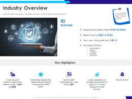 Industry Overview Value Ppt Powerpoint Presentation Show Design Inspiration