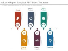 Industry Report Template Ppt Slides Templates