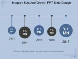 Industry Size And Growth Ppt Slide Design