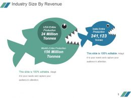 Industry Size By Revenue Powerpoint Slide Clipart