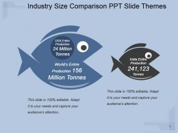 Industry Size Comparison Ppt Slide Themes