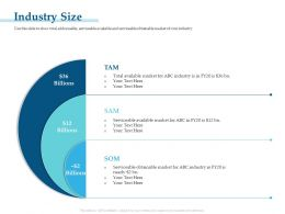 Industry Size M3265 Ppt Powerpoint Presentation Diagram Images