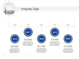 Industry Size Ppt Powerpoint Presentation Show Icons