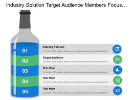 Industry Solution Target Audience Members Focus Marketing Term