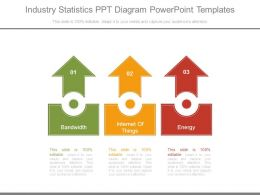 Industry Statistics Ppt Diagram Powerpoint Templates