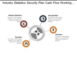 Industry Statistics Security Plan Cash Flow Working Capital Cpb