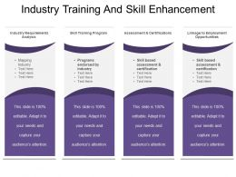 Industry Training And Skill Enhancements