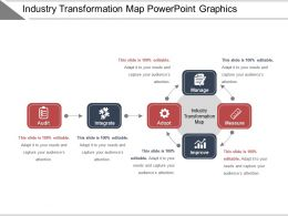 Industry Transformation Map Powerpoint Graphics