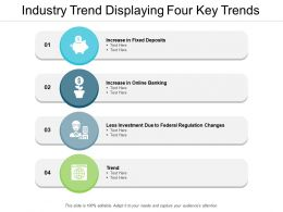 Industry Trend Displaying Four Key Trends