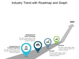 Industry Trend With Roadmap And Graph