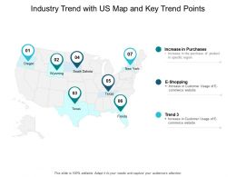 Industry Trend With Us Map And Key Trend Points