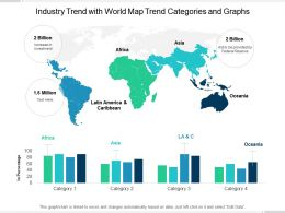 Industry Trend With World Map Trend Categories And Graphs