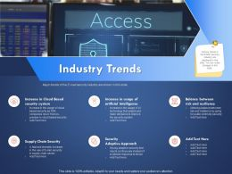 Industry Trends Artificial Intelligence Ppt Powerpoint Presentation Visual Aids Layouts