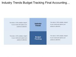 Industry Trends Budget Tracking Final Accounting Business Need