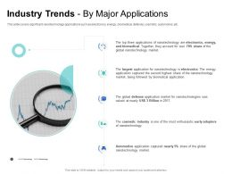 Industry Trends By Major Applications Being Biomedical Ppt Powerpoint Presentation Infographics Summary