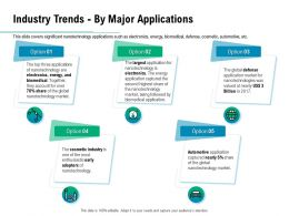 Industry Trends By Major Applications Ppt Powerpoint Presentation Portfolio Portrait