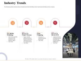 Industry Trends Marketing And Business Development Action Plan Ppt Background