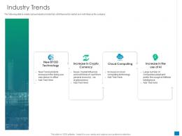 Industry Trends New Business Development And Marketing Strategy Ppt Gallery Graphics Design