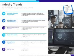 Industry Trends Security Ppt Powerpoint Presentation Gallery Layouts