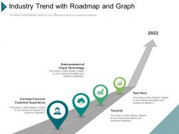 Industry Trends Services Commercial Innovation Technology Investment
