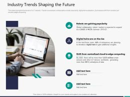 Industry Trends Shaping The Future Zettabytes Ppt Powerpoint Presentation Infographics Skills